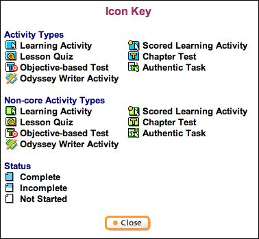 Icon Key Menu