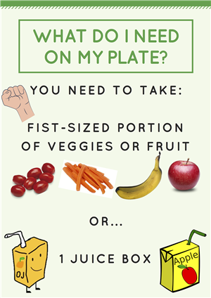 What do I need on my plate? You need to take: Fist-sized protion of veggies or fruit or 1 juice box