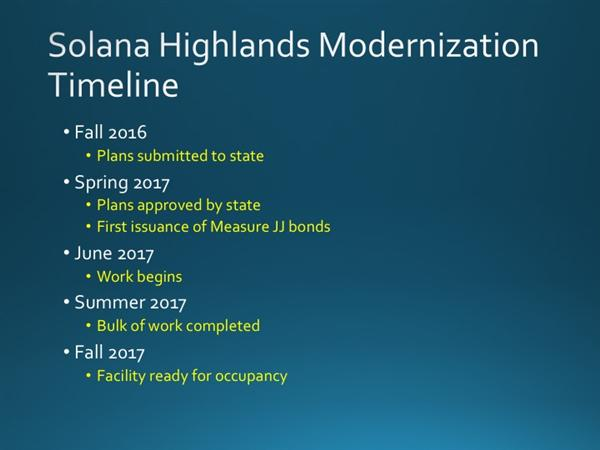 Solana Highlands Timeline