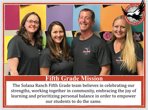 Fifth grade teachers in front of colorful background with mission statement